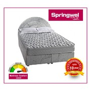 Buy Best Quality Spring Mattress Online from Springwel