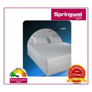 Buy Head Boards from Springwel& Decorate your Bed