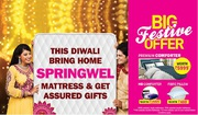 Shop Top Quality Mattress in Delhi - Springwel