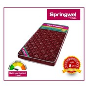 Buy Mattress Online in Hyderabad from Springwel House
