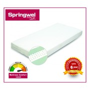 Shop Online the Best Latex Mattress at Springwel