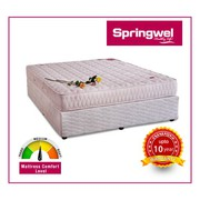 Shop Luxurious Mattresses online at Springwel